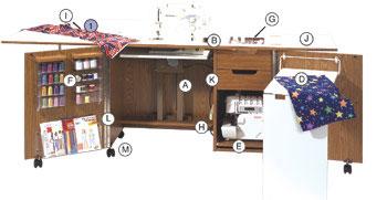 Sewing Cabinets Pfaff Singer Husqvarna Viking Dealer Classes